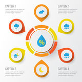Climate Flat Icons Set. Collection Of Shower, Snow, Moon And Other Elements. Also Includes Symbols Such As Sky, Winter. Climate Flat Icons Set. Collection Of Stock Photography