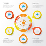 Climate Flat Icons Set. Collection Of Storm, Drizzles, Shower And Other Elements. Also Includes Symbols Such As Wind. Climate Flat Icons Set. Collection Of Storm Stock Photo
