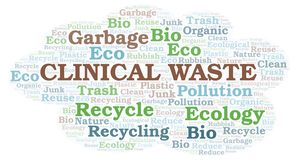 Clinical Waste word cloud. Wordcloud made with text only royalty free illustration