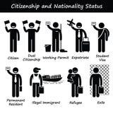 Clipart del pittogramma di nazionalità e di cittadinanza Fotografia Stock