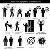 Clipart di prevenzione della trasmissione di sintomi di Mers-CoV Immagine Stock