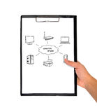 Clipboard with computer network Royalty Free Stock Image