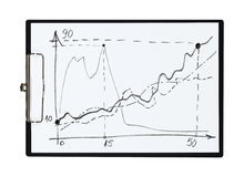 Clipboard and paper sheet with pencil drawing complex graph,  object Royalty Free Stock Images