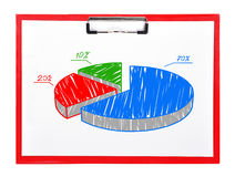 Clipboard with pie chart. Clipboard and paper sheet with pie chart Royalty Free Stock Photo