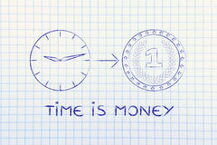 Clock with arrow pointing at coin, time is money Royalty Free Stock Image