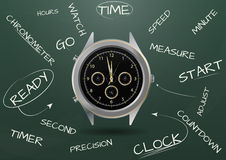 Clock chalkboard Royalty Free Stock Image