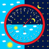 Clock face day and night Royalty Free Stock Photos