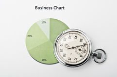 Clock and financial growth chart Royalty Free Stock Photos
