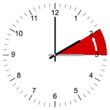 Clock Illustration End of Summer time. Illustration of a Clock being set from 3:00 to 2:00 at the end of summer time in several European Countries. Isolated on Royalty Free Stock Photos