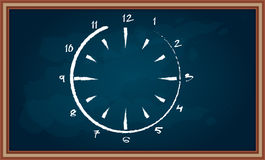 Clock sign on chalkboard Royalty Free Stock Image