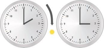 Clock summer change. Vector illustration Royalty Free Stock Photography