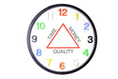 Clock with Time, Money and Quality. On White Background Stock Photo
