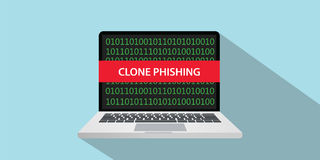 Clone phishing concept illustration with laptop comuputer and text banner on screen with flat style and long shadow. Vector Stock Image