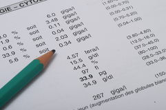 Close up of blood test listing Stock Images