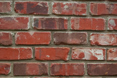 Close up of a brick wall background texture. Background of a red brick wall. Industrial background made of dirty brickwork with a grunge texture Stock Image