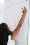 Close up of businesswoman writing on whiteboard Royalty Free Stock Photo