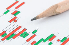 Close up of candlestick stock chart with pencil Stock Images