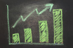 Close up of chalkboard with growth business graph Royalty Free Stock Photography