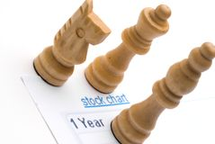 Close-up of chess pieces on a stock analysis chart. Angled view of a close-up of chess pieces on a stock analysis chart royalty free stock image