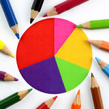 Close up of Color pencils on the circle chart Royalty Free Stock Photography