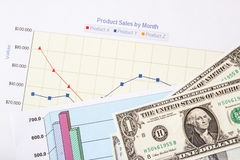 Close up dollars on financial graphs Royalty Free Stock Photography