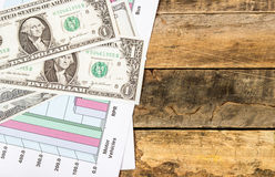 Close up dollars on financial graphs Royalty Free Stock Photos