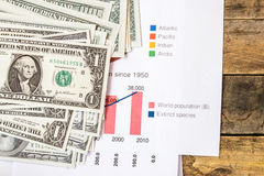 Close up dollars on financial graphs Stock Photo