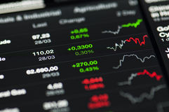 Close-up dos valores de mercado conservados em estoque no painel LCD. Fotos de Stock