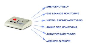 Emergency responce system. Close up of Emergency response system Stock Image