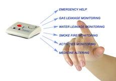 Emergency response system Royalty Free Stock Photos