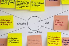 Close up of empathy map, user experience ux tool royalty free stock photography
