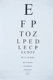 Close-up of  eye chart Stock Images