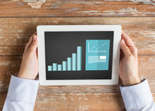 Close up of female hands with charts on tablet pc Stock Photography