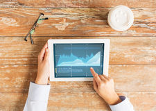 Close up of female hands with charts on tablet pc Stock Images