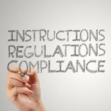 Close up of hand drawing Compliance Management Stock Photography