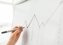 Close up of hand drawing graph on flip chart Royalty Free Stock Images