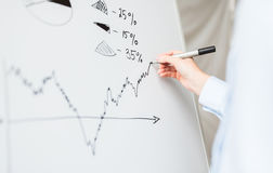 Close up of hand drawing graph on white board Stock Image