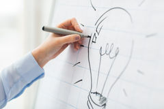 Close up of hand drawing light bulb on flip chart Royalty Free Stock Images