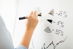 Close up of hand drawing pie chart on white board Stock Photo