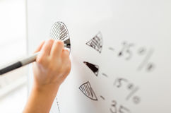 Close up of hand drawing pie chart on white board Royalty Free Stock Images