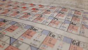 Periodic table stock image