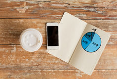 Close up of notebook, coffee cup and smartphone Stock Photo