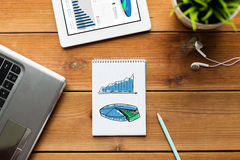 Close up of notebook, laptop and tablet pc on wood. Business, statistics and technology concept - close up of notebook, laptop and tablet pc computer with charts Royalty Free Stock Images