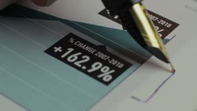 Close-up numbers, stock market indexes, highlighting text. Stock footage stock footage