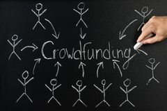 Close-up of person writing crowd funding on blackboard Stock Images
