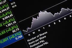Stock market chart. Close-up photograph of stock market chart Stock Photography