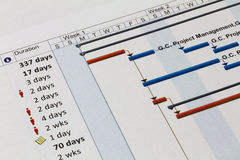 Close up shot of Gantt Chart Royalty Free Stock Images