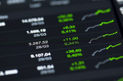 Close-up of stock market values on LCD screen. stock image