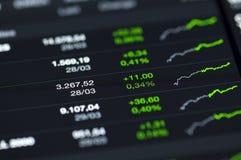 Close-up van effectenbeurswaarden op LCD het scherm. Stock Afbeelding