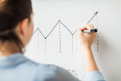 Close up of woman drawing graph on flip chart Royalty Free Stock Photography